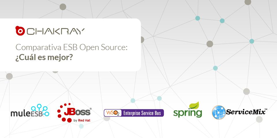 Comparativa ESB Open Source: ¿Cuál es mejor?